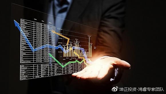 坤正投资:11.13白银原油交易策略