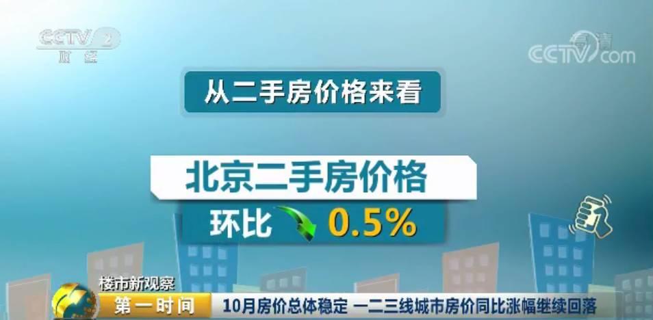 70城最新房价出炉 北广深新房价格都下跌了