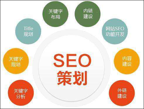 5个技巧助力中小微企业提升SEO搜索排名
